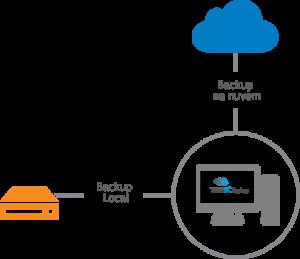 TeraPC Backup Hybrid+